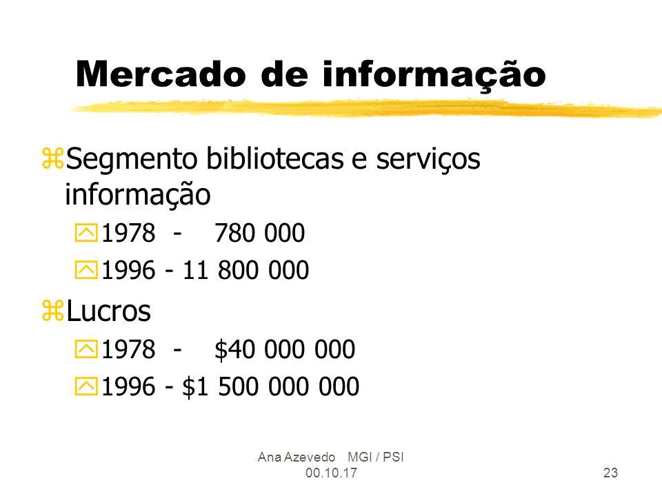 Ana Azevedo MGI / PSI 00.10.1723 Mercado de informação zSegmento bibliotecas e serviços informação y1978 - 780 000 y1996 - 11 800 000 zLucros y1978 - $40 000 000 y1996 - $1 500 000 000
