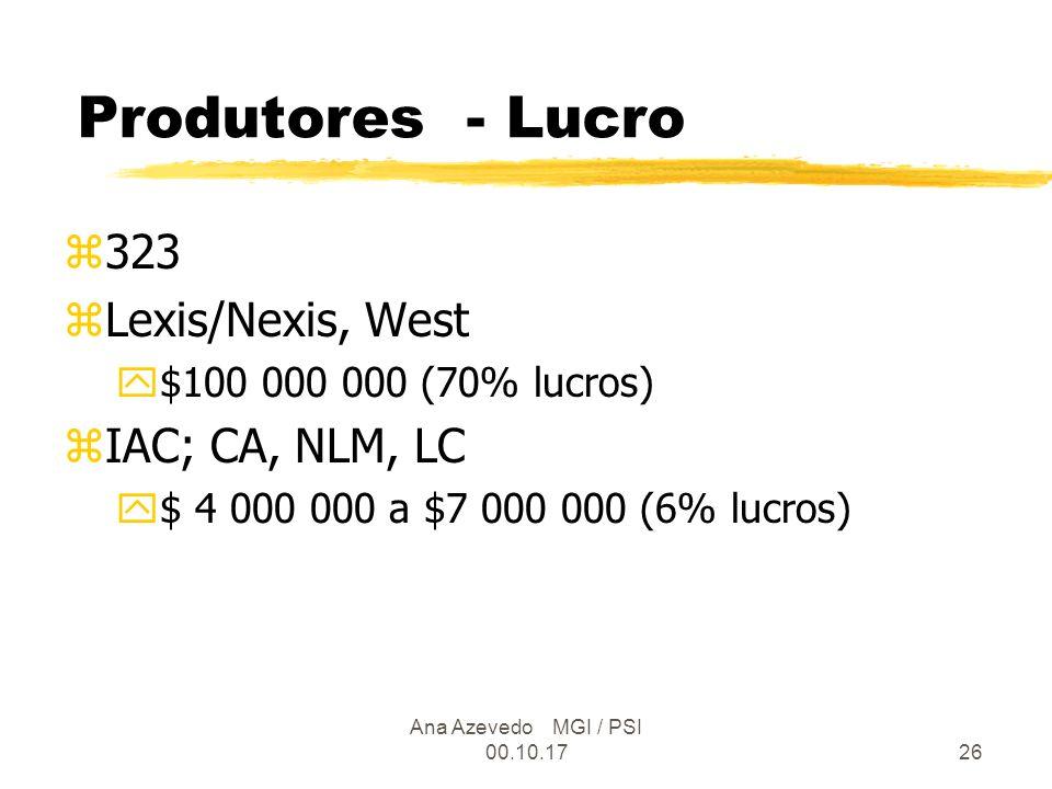 Ana Azevedo MGI / PSI 00.10.1726 Produtores - Lucro z323 zLexis/Nexis, West y$100 000 000 (70% lucros) zIAC; CA, NLM, LC y$ 4 000 000 a $7 000 000 (6% lucros)