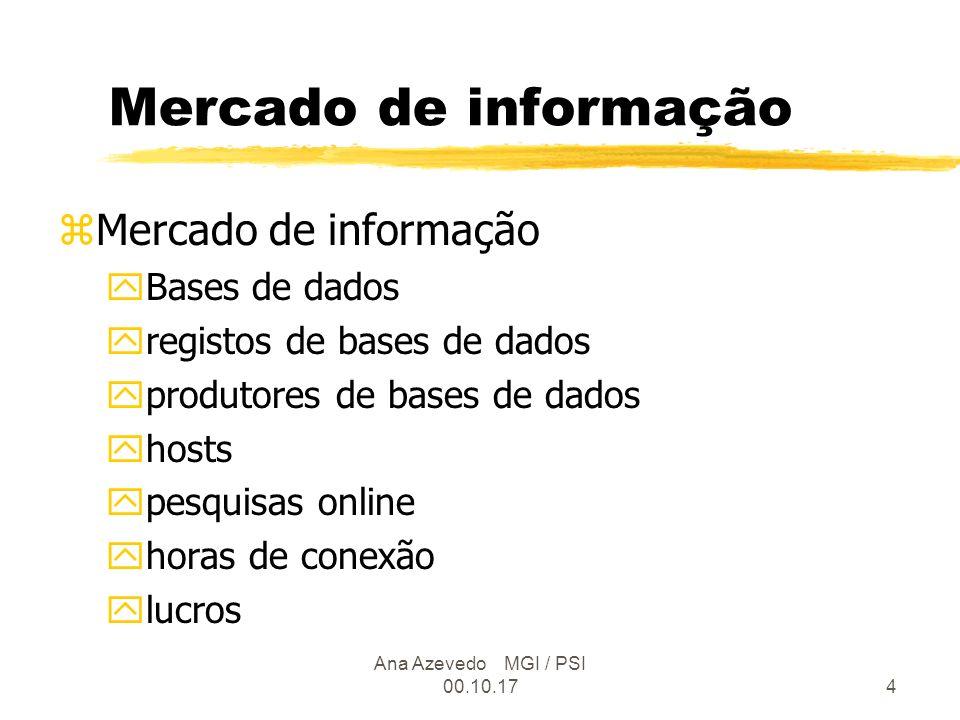 Ana Azevedo MGI / PSI 00.10.174 Mercado de informação zMercado de informação yBases de dados yregistos de bases de dados yprodutores de bases de dados yhosts ypesquisas online yhoras de conexão ylucros