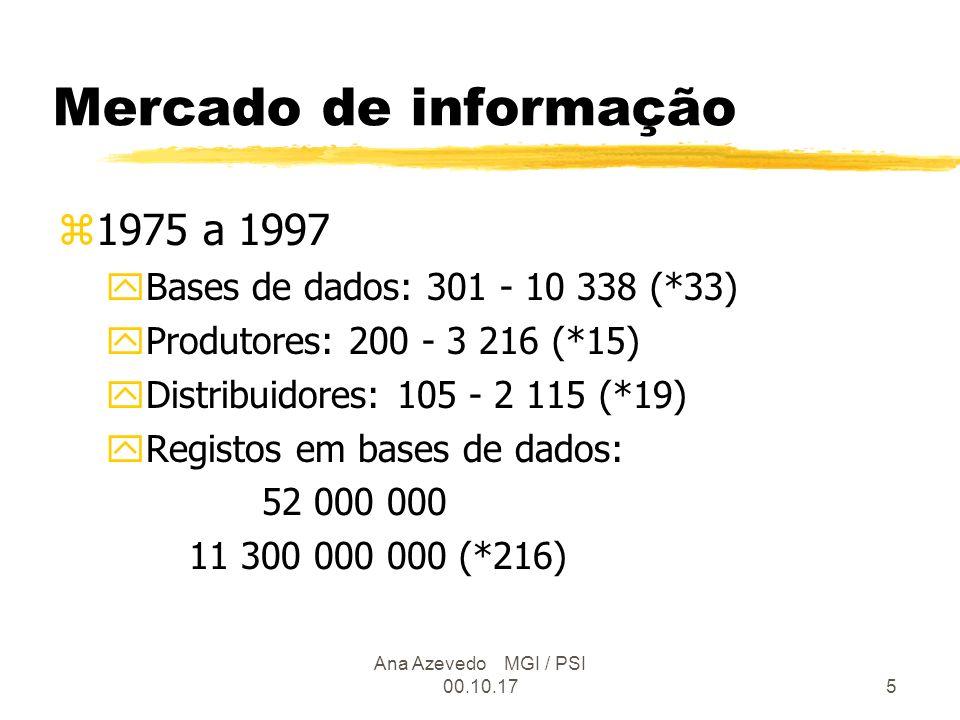 Ana Azevedo MGI / PSI 00.10.175 Mercado de informação z1975 a 1997 yBases de dados: 301 - 10 338 (*33) yProdutores: 200 - 3 216 (*15) yDistribuidores: 105 - 2 115 (*19) yRegistos em bases de dados: 52 000 000 11 300 000 000 (*216)