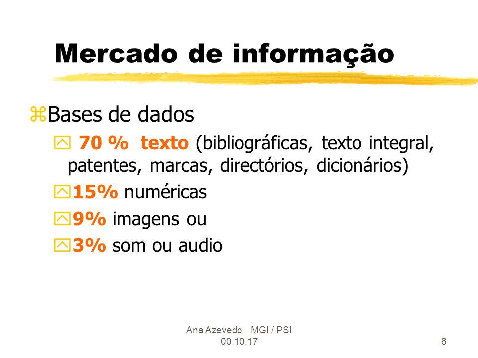 Ana Azevedo MGI / PSI 00.10.176 Mercado de informação zBases de dados y 70 % texto (bibliográficas, texto integral, patentes, marcas, directórios, dicionários) y15% numéricas y9% imagens ou y3% som ou audio