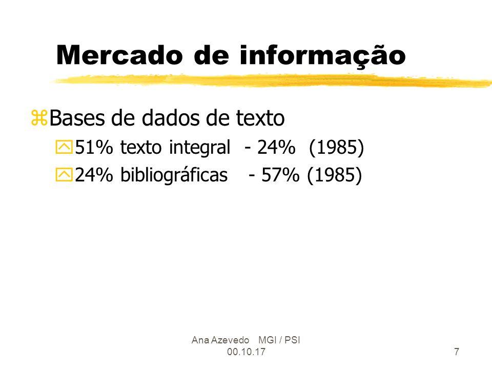Ana Azevedo MGI / PSI 00.10.177 Mercado de informação zBases de dados de texto y51% texto integral - 24% (1985) y24% bibliográficas - 57% (1985)