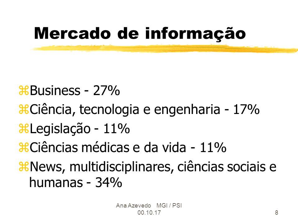 Ana Azevedo MGI / PSI 00.10.178 Mercado de informação zBusiness - 27% zCiência, tecnologia e engenharia - 17% zLegislação - 11% zCiências médicas e da vida - 11% zNews, multidisciplinares, ciências sociais e humanas - 34%