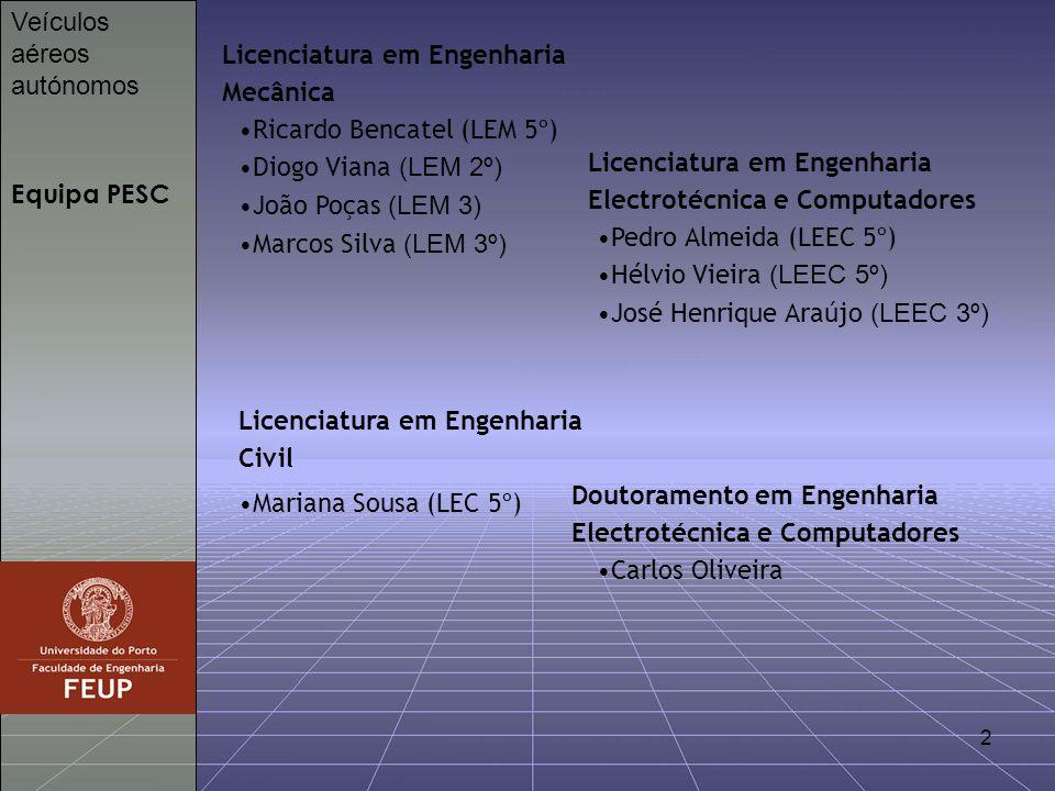 2 Equipa PESC Veículos aéreos autónomos Ricardo Bencatel (LEM 5º) Diogo Viana (LEM 2º) João Poças (LEM 3) Marcos Silva (LEM 3º) Licenciatura em Engenh