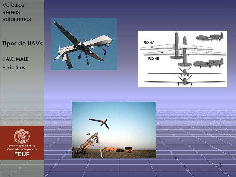 3 Tipos de UAVs Veículos aéreos autónomos HALE, MALE E Tácticos