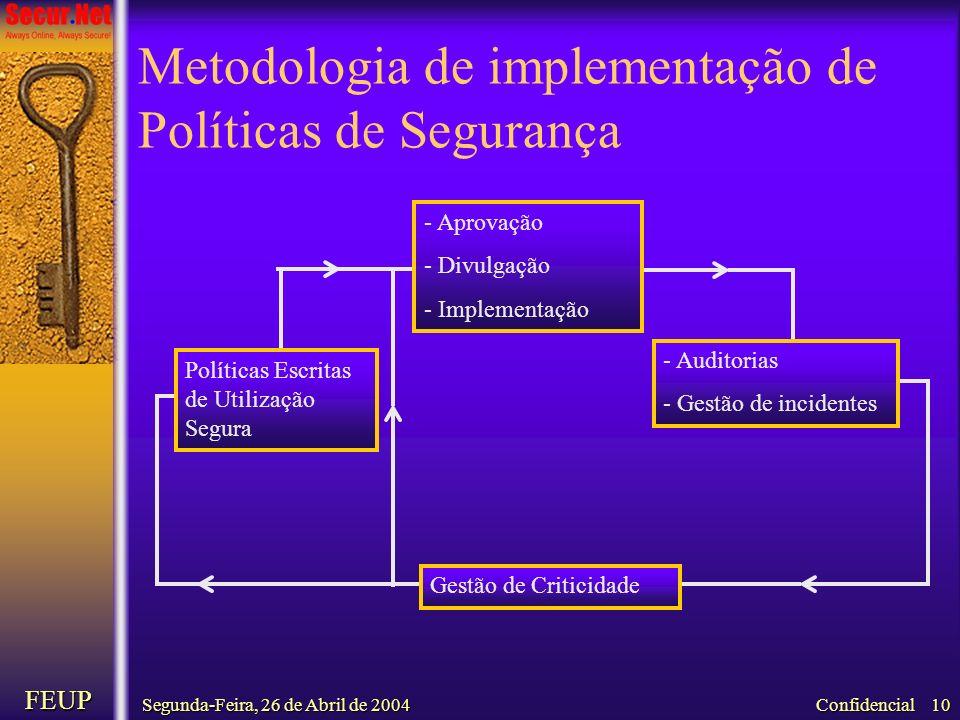 Segunda-Feira, 26 de Abril de 2004 FEUP Confidencial 10 Metodologia de implementação de Políticas de Segurança - Aprovação - Divulgação - Implementaçã