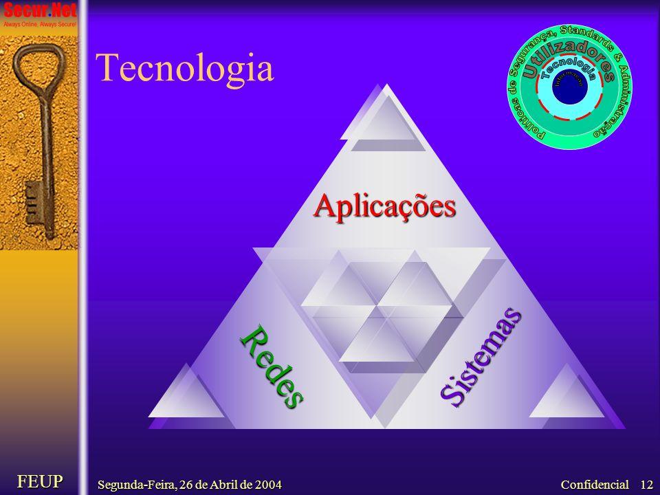 Segunda-Feira, 26 de Abril de 2004 FEUP Confidencial 12 Tecnologia Aplicações Redes Sistemas