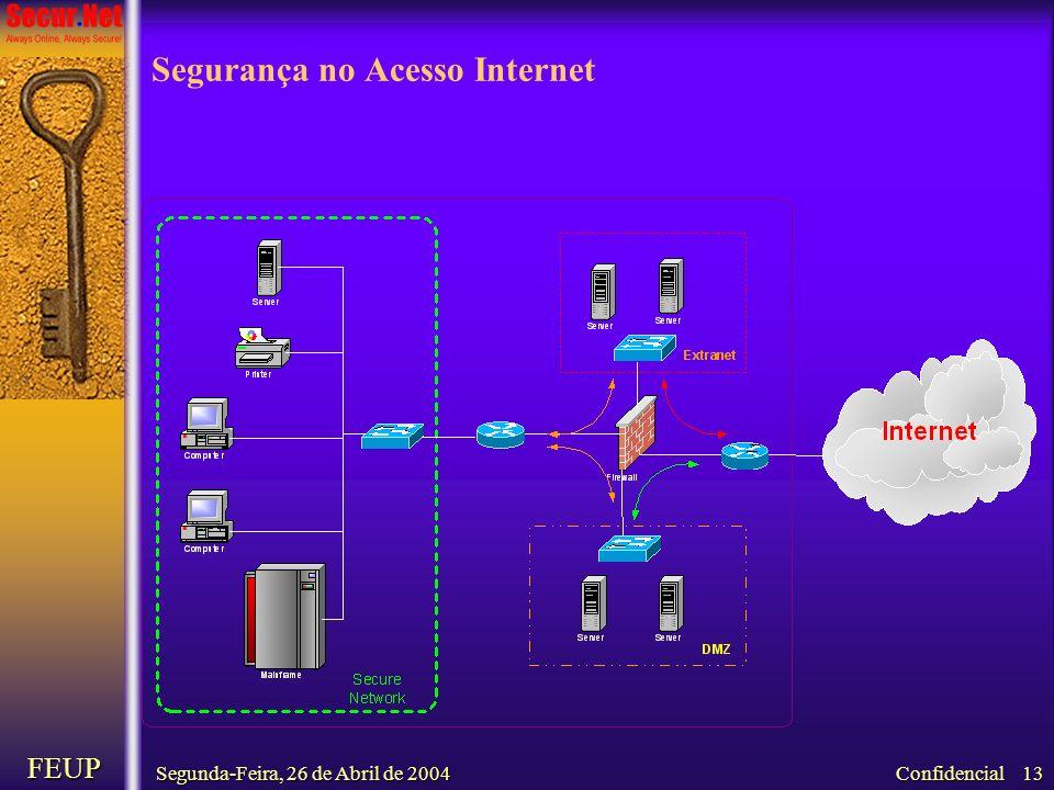 Segunda-Feira, 26 de Abril de 2004 FEUP Confidencial 13 Segurança no Acesso Internet