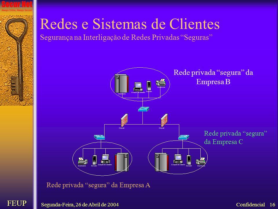 Segunda-Feira, 26 de Abril de 2004 FEUP Confidencial 16 Redes e Sistemas de Clientes Segurança na Interligação de Redes Privadas Seguras Rede privada