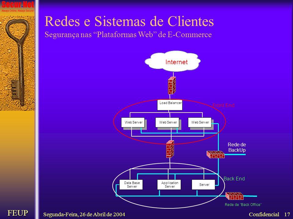 Segunda-Feira, 26 de Abril de 2004 FEUP Confidencial 17 Redes e Sistemas de Clientes Segurança nas Plataformas Web de E-Commerce Internet Load Balance