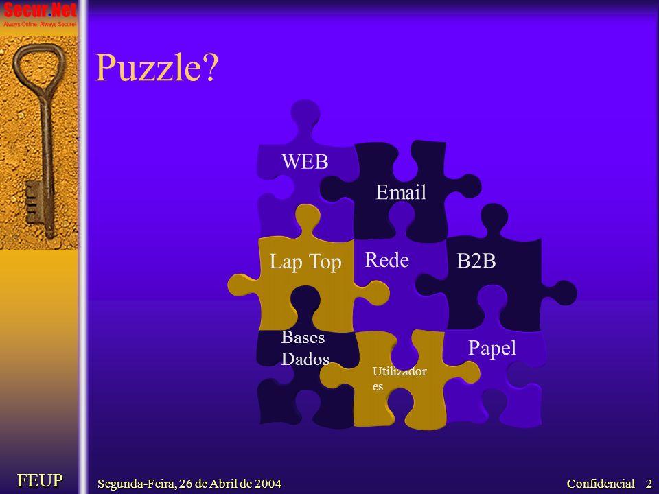 Segunda-Feira, 26 de Abril de 2004 FEUP Confidencial 2 Puzzle? B2B Utilizador es Papel Rede Lap Top Bases Dados Email WEB