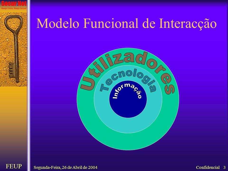 Segunda-Feira, 26 de Abril de 2004 FEUP Confidencial 3 Modelo Funcional de Interacção