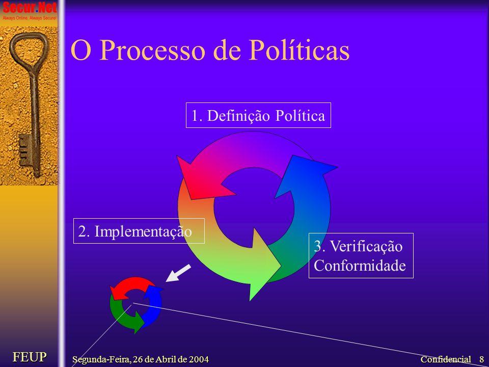 Segunda-Feira, 26 de Abril de 2004 FEUP Confidencial 8 O Processo de Políticas 1. Definição Política 2. Implementação 3. Verificação Conformidade