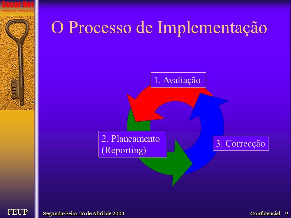 Segunda-Feira, 26 de Abril de 2004 FEUP Confidencial 10 Metodologia de implementação de Políticas de Segurança - Aprovação - Divulgação - Implementação - Auditorias - Gestão de incidentes Gestão de Criticidade Políticas Escritas de Utilização Segura