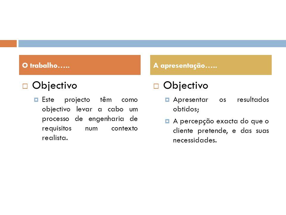 Objectivo Este projecto têm como objectivo levar a cabo um processo de engenharia de requisitos num contexto realista. Objectivo Apresentar os resulta