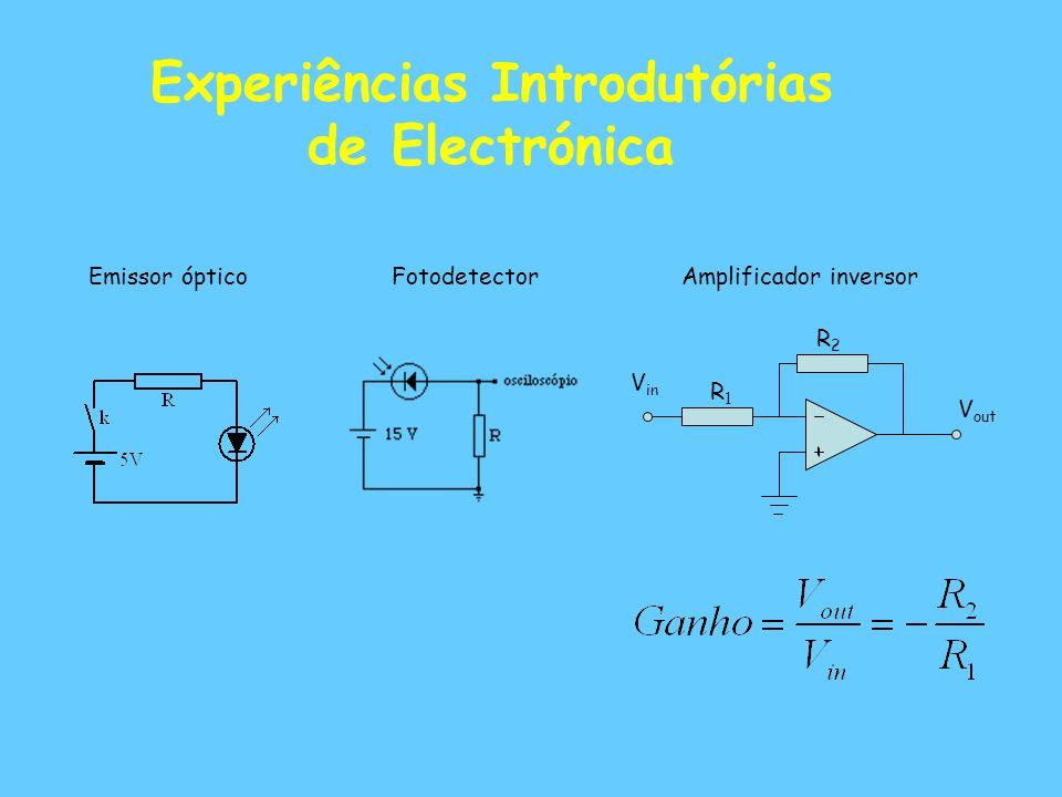 Experiências Introdutórias de Electrónica Emissor ópticoFotodetectorAmplificador inversor V in V out R2R2 R1R1