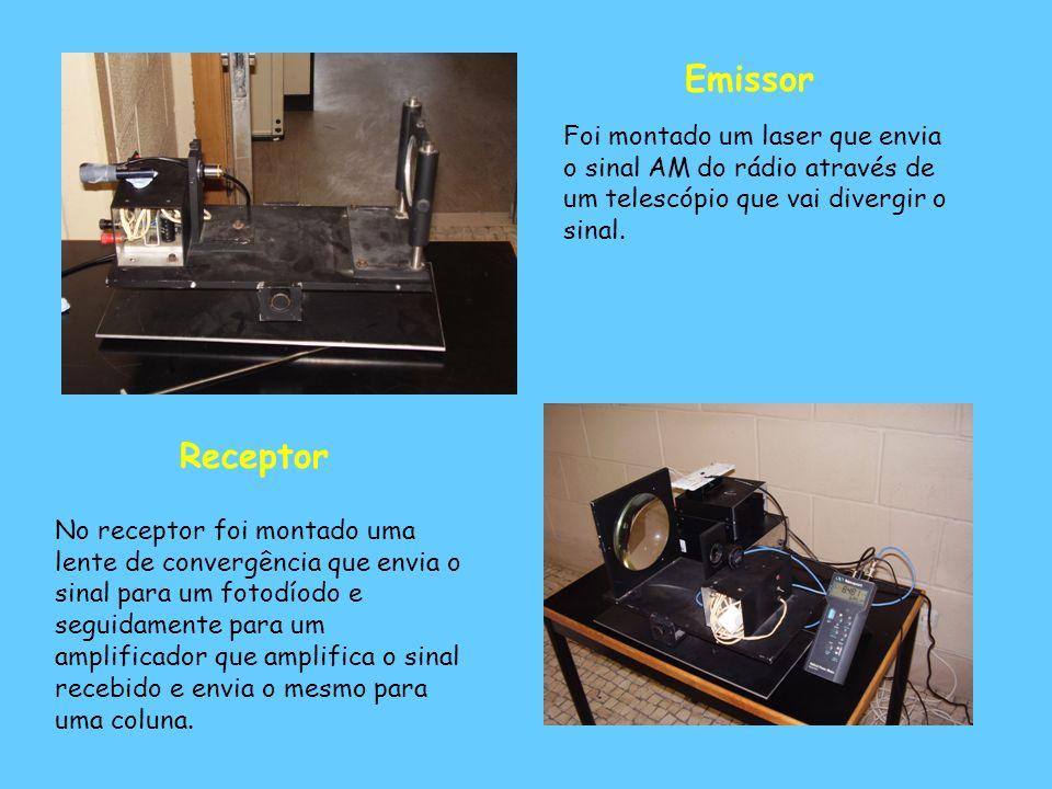 Emissor Receptor Foi montado um laser que envia o sinal AM do rádio através de um telescópio que vai divergir o sinal. No receptor foi montado uma len