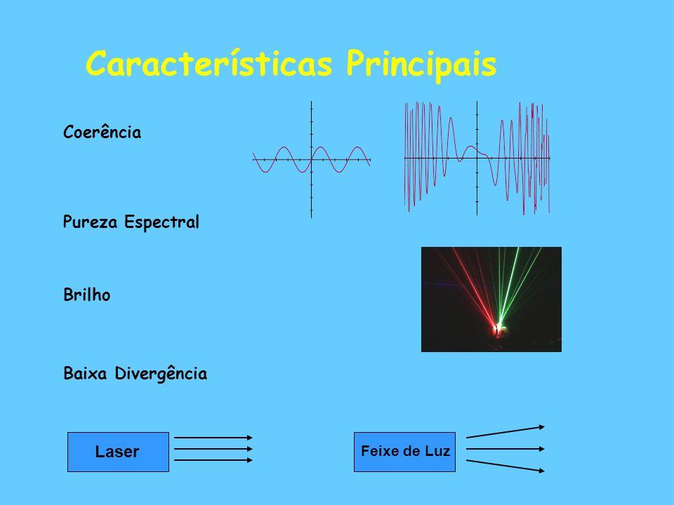 Características Principais Coerência Brilho Baixa Divergência Laser Feixe de Luz Pureza Espectral