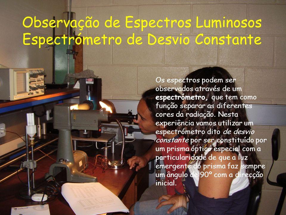 Observação de Espectros Luminosos Espectrómetro de Desvio Constante Os espectros podem ser observados através de um espectrómetro, que tem como função separar as diferentes cores da radiação.