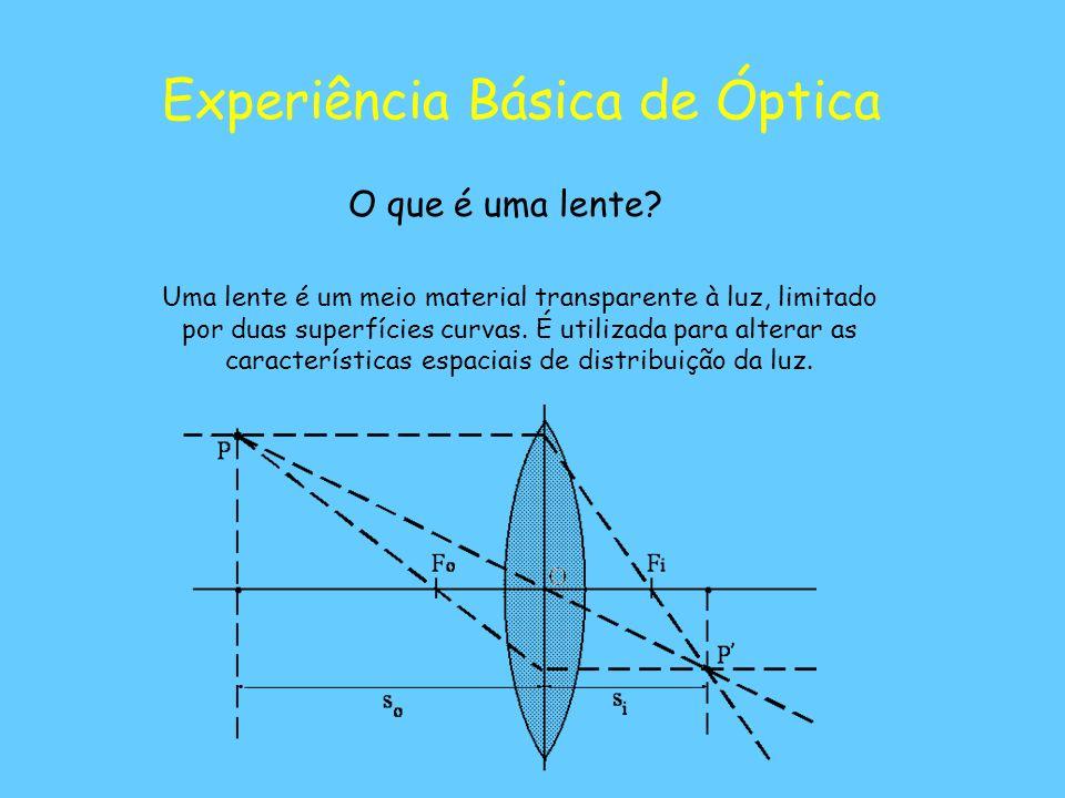 Experiência Básica de Óptica O que é uma lente? Uma lente é um meio material transparente à luz, limitado por duas superfícies curvas. É utilizada par