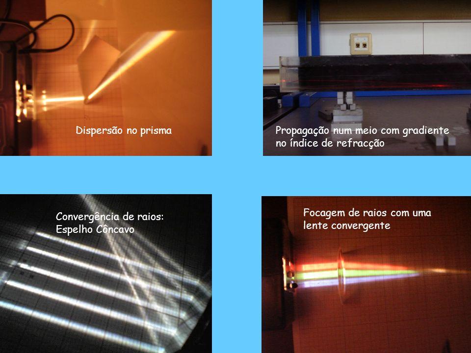 Dispersão no prisma Convergência de raios: Espelho Côncavo Propagação num meio com gradiente no índice de refracção Focagem de raios com uma lente con