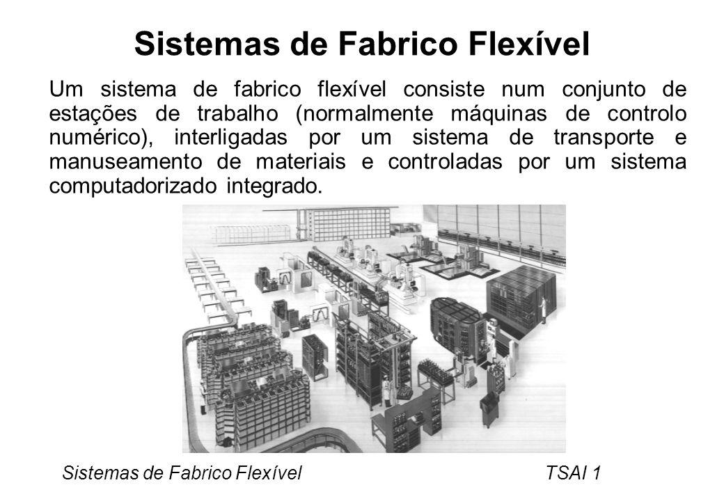 Sistemas de Fabrico Flexível TSAI 1 Sistemas de Fabrico Flexível Um sistema de fabrico flexível consiste num conjunto de estações de trabalho (normalm