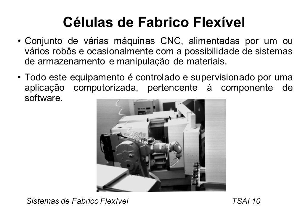 Sistemas de Fabrico Flexível TSAI 10 Células de Fabrico Flexível Conjunto de várias máquinas CNC, alimentadas por um ou vários robôs e ocasionalmente