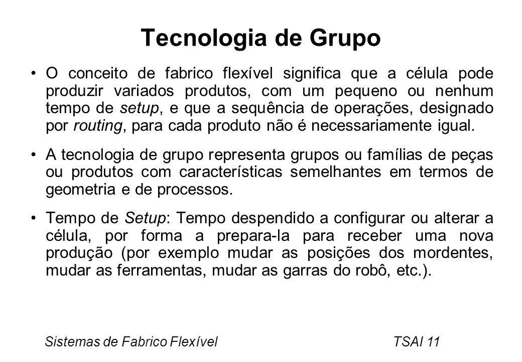 Sistemas de Fabrico Flexível TSAI 11 Tecnologia de Grupo O conceito de fabrico flexível significa que a célula pode produzir variados produtos, com um