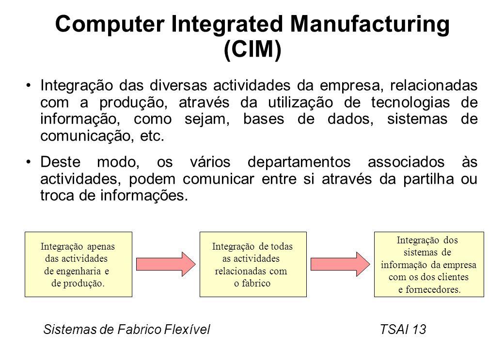 Sistemas de Fabrico Flexível TSAI 13 Computer Integrated Manufacturing (CIM) Integração das diversas actividades da empresa, relacionadas com a produç
