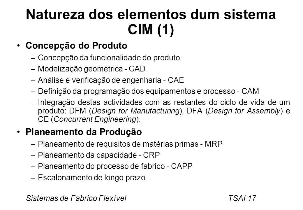 Sistemas de Fabrico Flexível TSAI 17 Natureza dos elementos dum sistema CIM (1) Concepção do Produto –Concepção da funcionalidade do produto –Modeliza