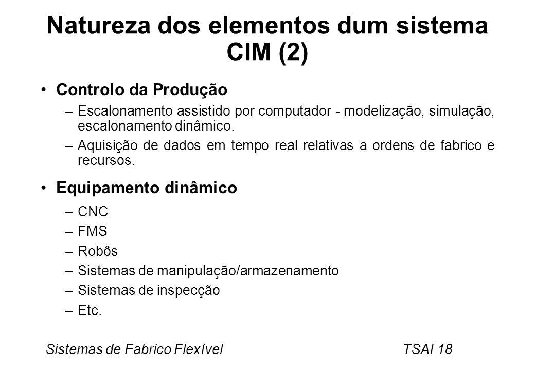 Sistemas de Fabrico Flexível TSAI 18 Natureza dos elementos dum sistema CIM (2) Controlo da Produção –Escalonamento assistido por computador - modeliz