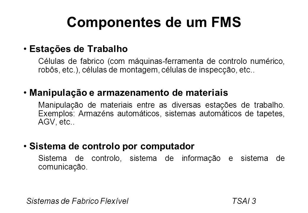 Sistemas de Fabrico Flexível TSAI 3 Componentes de um FMS Estações de Trabalho Células de fabrico (com máquinas-ferramenta de controlo numérico, robôs