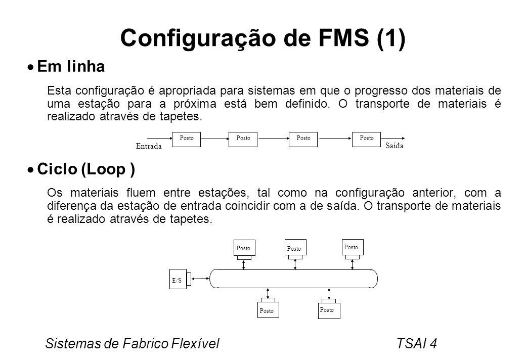 Sistemas de Fabrico Flexível TSAI 4 Configuração de FMS (1) Em linha Esta configuração é apropriada para sistemas em que o progresso dos materiais de