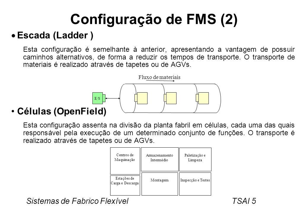 Sistemas de Fabrico Flexível TSAI 5 Configuração de FMS (2) Escada (Ladder ) Esta configuração é semelhante à anterior, apresentando a vantagem de pos