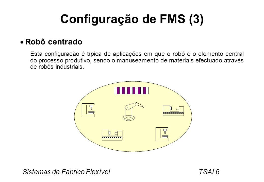 Sistemas de Fabrico Flexível TSAI 6 Configuração de FMS (3) Robô centrado Esta configuração é típica de aplicações em que o robô é o elemento central