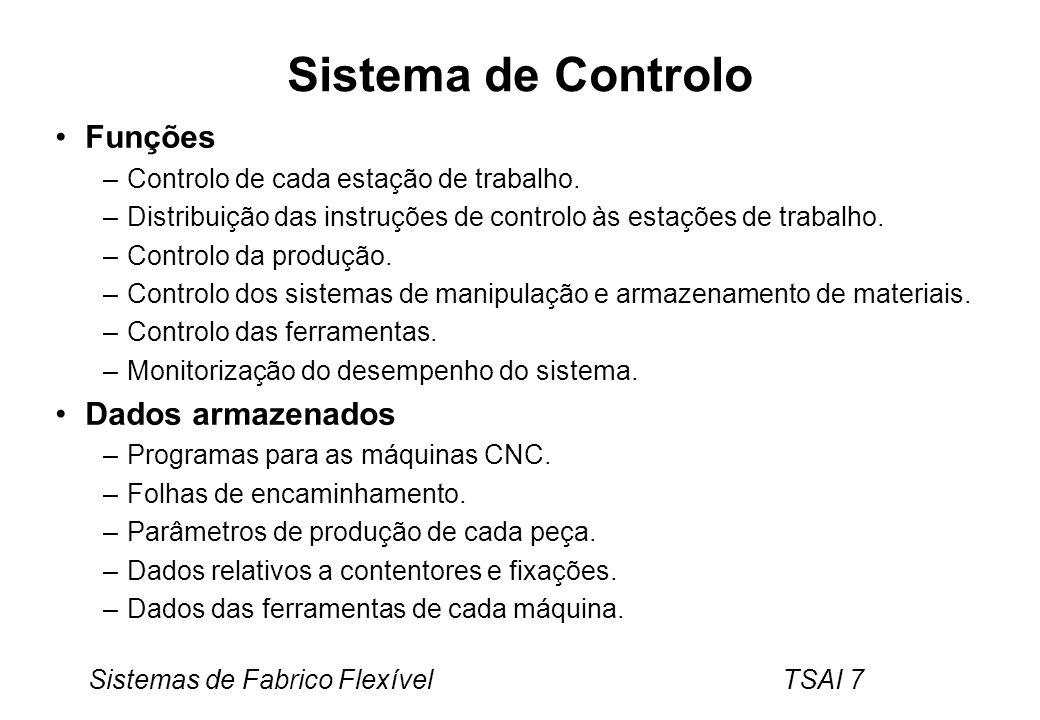 Sistemas de Fabrico Flexível TSAI 7 Sistema de Controlo Funções –Controlo de cada estação de trabalho. –Distribuição das instruções de controlo às est