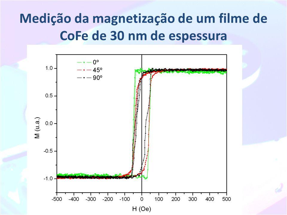 Medição da magnetização de um filme de CoFe de 30 nm de espessura
