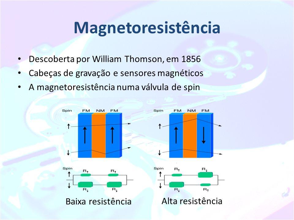 Magnetoresistência Descoberta por William Thomson, em 1856 Cabeças de gravação e sensores magnéticos A magnetoresistência numa válvula de spin Baixa r