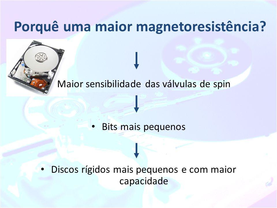 Porquê uma maior magnetoresistência? Maior sensibilidade das válvulas de spin Bits mais pequenos Discos rígidos mais pequenos e com maior capacidade