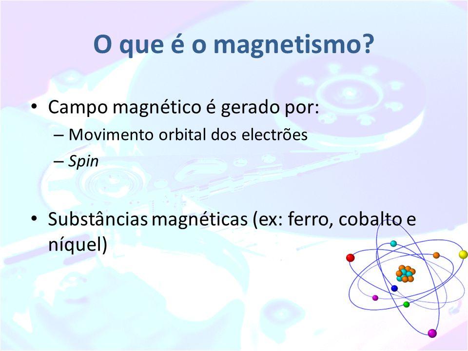 O que é o magnetismo? Campo magnético é gerado por: – Movimento orbital dos electrões – Spin Substâncias magnéticas (ex: ferro, cobalto e níquel)