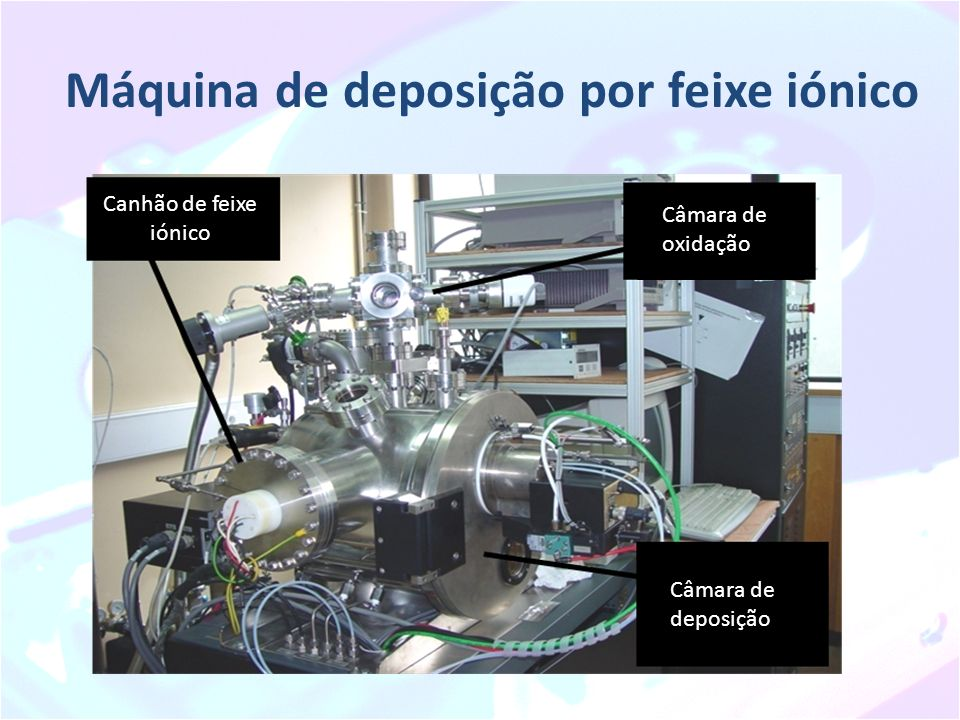 Máquina de deposição por feixe iónico Câmara de oxidação Câmara de deposição Canhão de feixe iónico