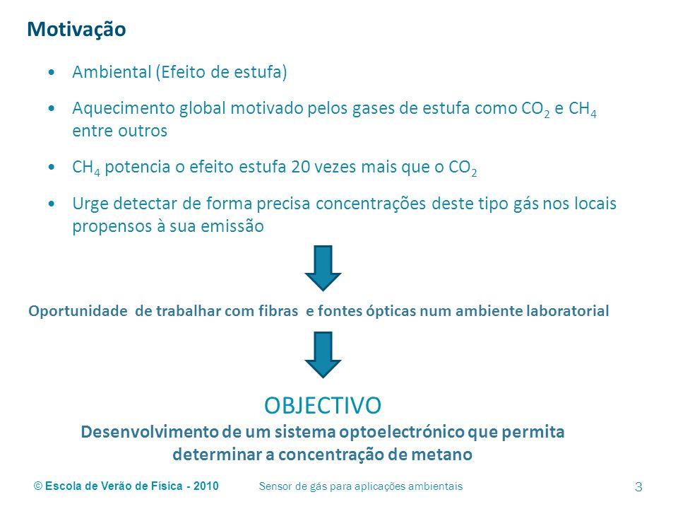 © Escola de Verão de Física - 2010 Motivação Ambiental (Efeito de estufa) Aquecimento global motivado pelos gases de estufa como CO 2 e CH 4 entre out