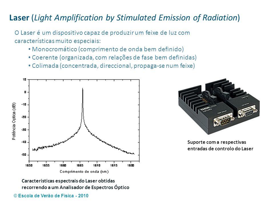 © Escola de Verão de Física - 2010 Laser (Light Amplification by Stimulated Emission of Radiation) O Laser é um dispositivo capaz de produzir um feixe