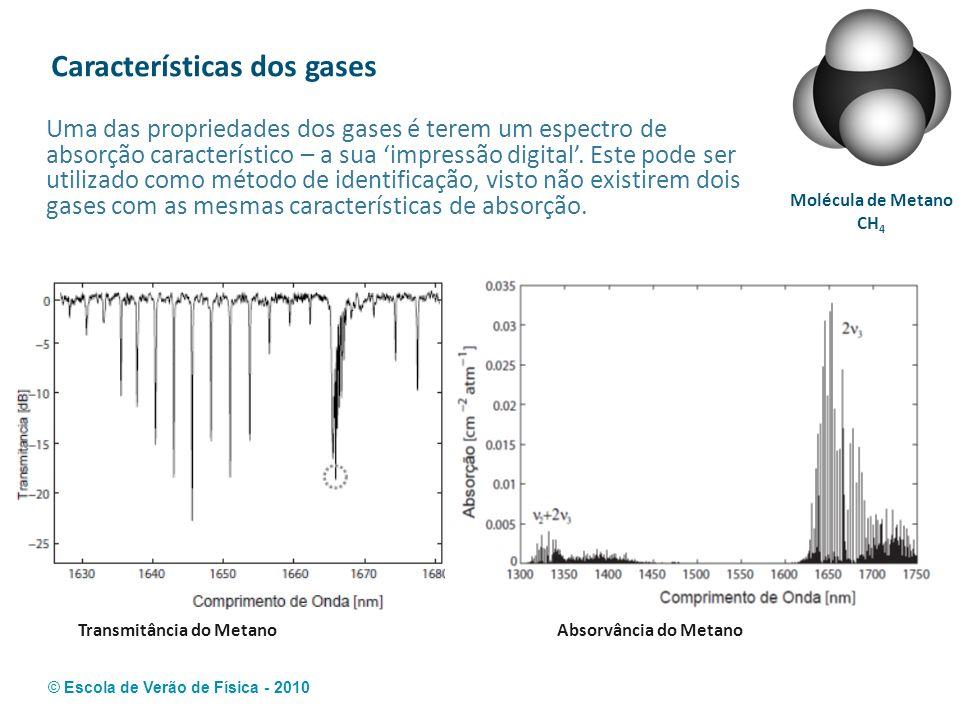 © Escola de Verão de Física - 2010 Características dos gases Uma das propriedades dos gases é terem um espectro de absorção característico – a sua imp