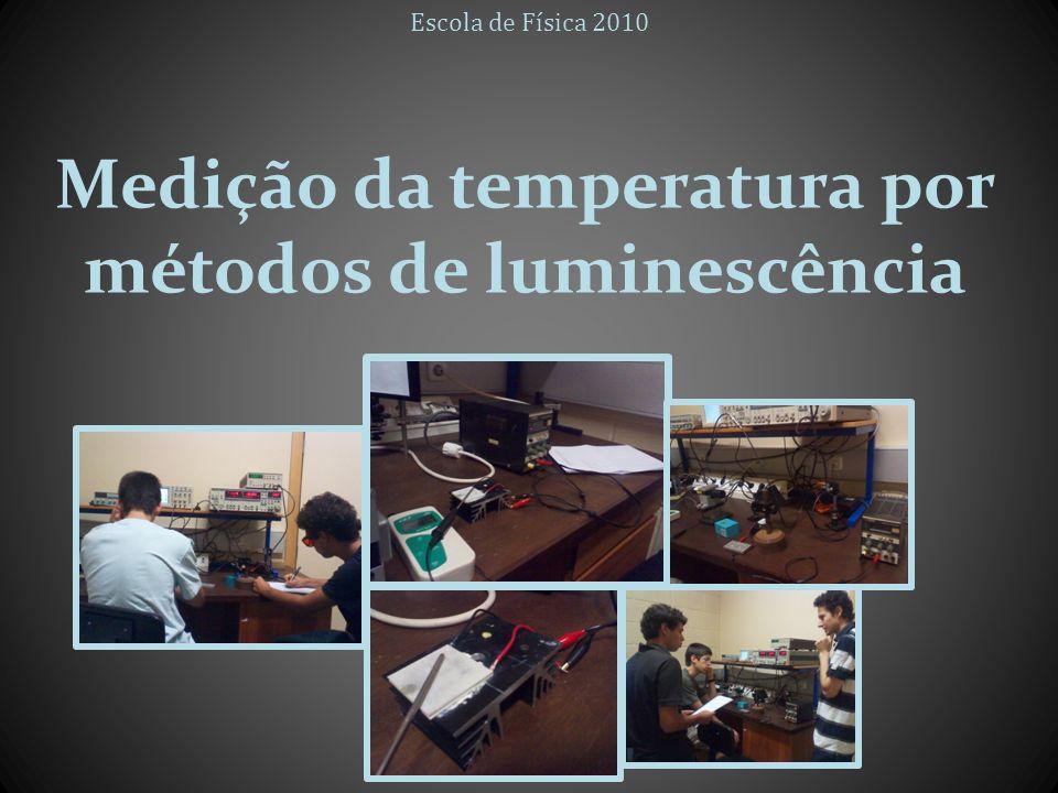 Objectivos Calcular o tempo de vida dum composto de Ruténio utilizando o método da fluorometria de fase; Medir temperatura através de métodos de luminescência;