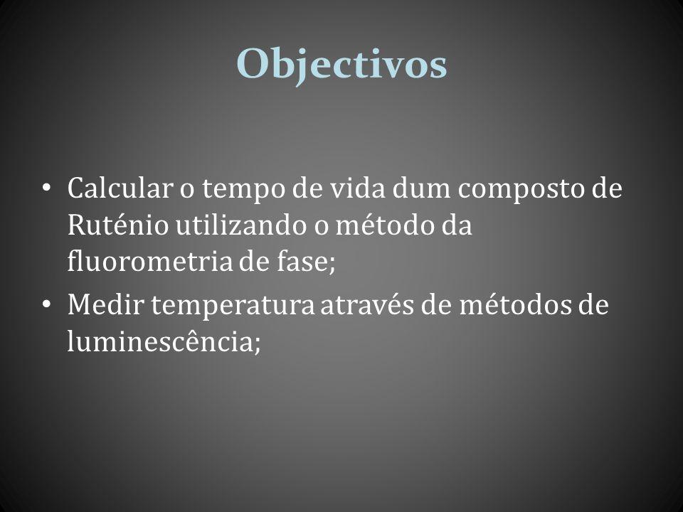 Objectivos Calcular o tempo de vida dum composto de Ruténio utilizando o método da fluorometria de fase; Medir temperatura através de métodos de lumin