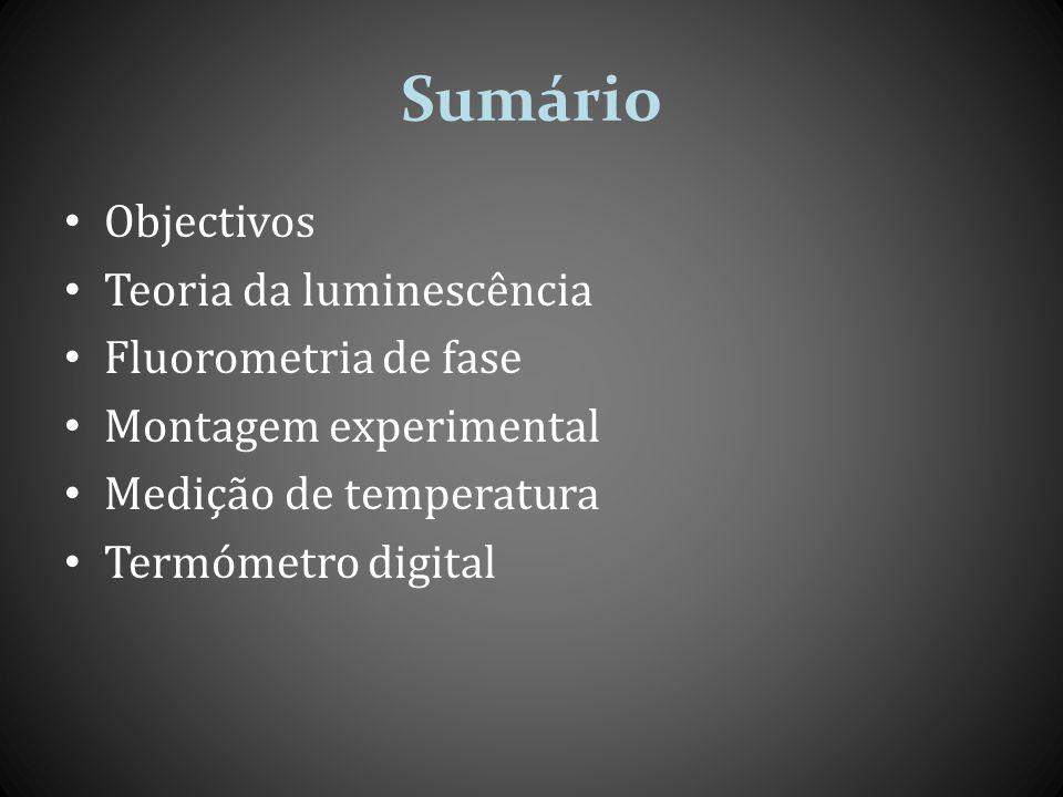 Sumário Objectivos Teoria da luminescência Fluorometria de fase Montagem experimental Medição de temperatura Termómetro digital