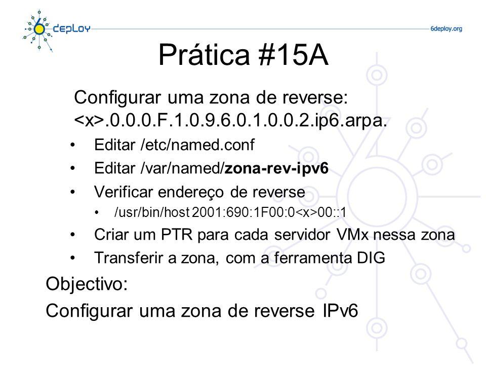 Prática #15A Configurar uma zona de reverse:.0.0.0.F.1.0.9.6.0.1.0.0.2.ip6.arpa. Editar /etc/named.conf Editar /var/named/zona-rev-ipv6 Verificar ende