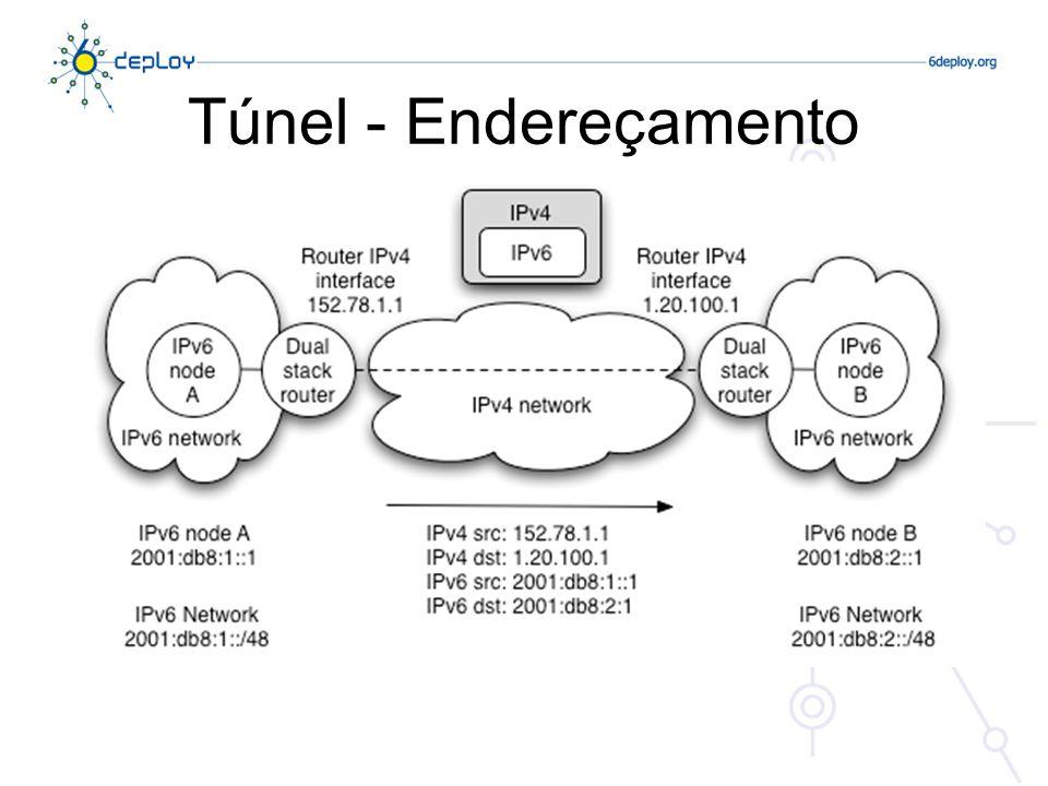 Túnel - Endereçamento