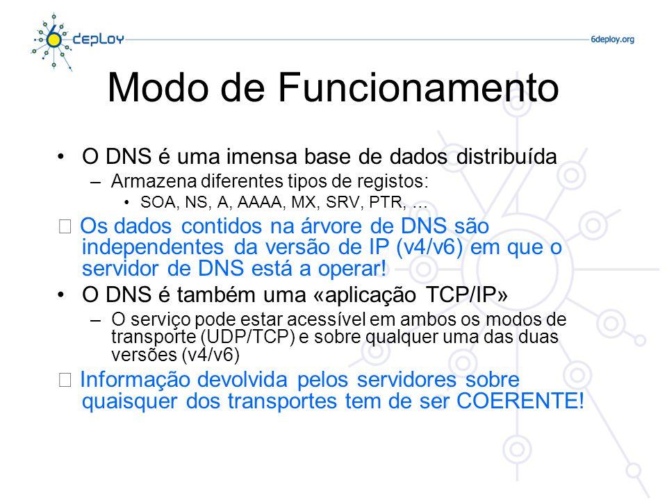 Modo de Funcionamento O DNS é uma imensa base de dados distribuída –Armazena diferentes tipos de registos: SOA, NS, A, AAAA, MX, SRV, PTR, … Os dados contidos na árvore de DNS são independentes da versão de IP (v4/v6) em que o servidor de DNS está a operar.